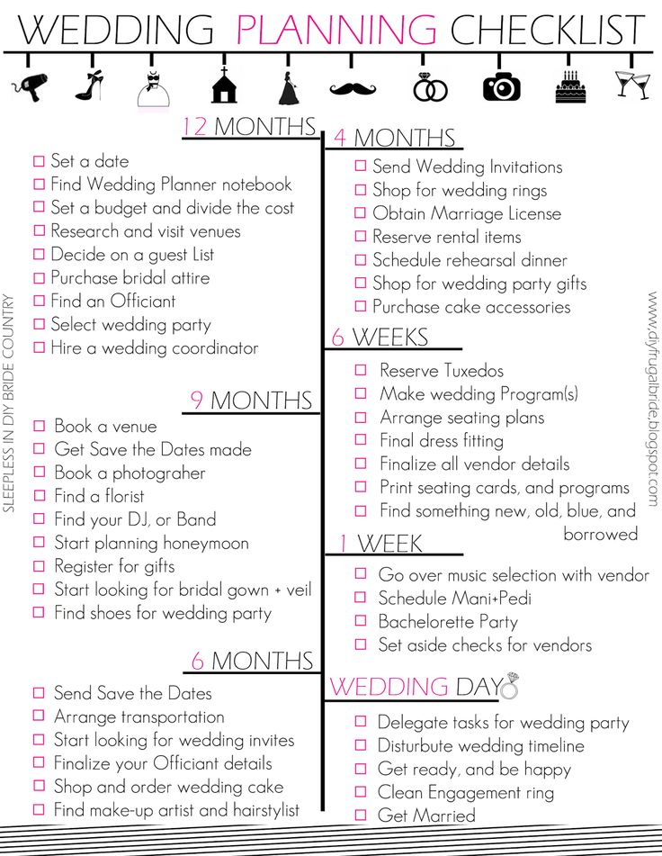 Budget Bride Wedding Checklist and Budget Tips Projects to Try - wedding list