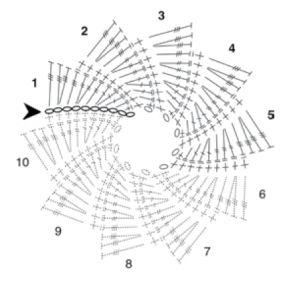 grafico-300x284.png (300×284)