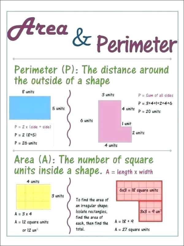 26 Area And Perimeter Word Problems Worksheets For Grade 5 Accounting Invoice Word Problem Worksheets Math Word Walls Area And Perimeter 5th grade geometry worksheets with