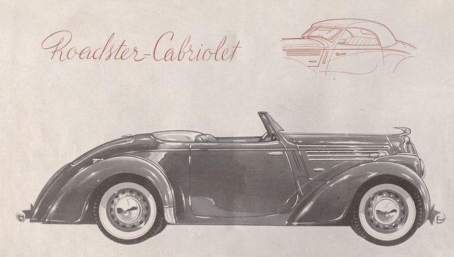 SKODA 420 Cabriolet
