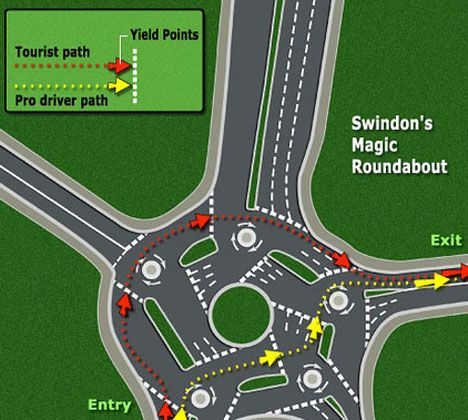 """How-To navigate the """"Most Confusing Intersection in the World"""" Luuuuuuv it !!!"""