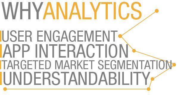 Why Analytics Matter?