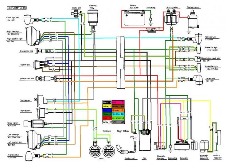 fb99a18633bbf0dd20f780c38fef42bc circuit diagram electric scooter 453 best scooters images on pinterest electric scooter, scooters Ignition Coil Wiring Diagram at gsmportal.co