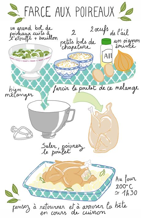 140 best images about mange en fran ais on pinterest for Farcical language