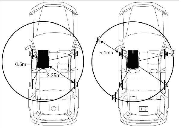 Wiring Diagram Nouvo Z further Alpine Mrp M500 Wiring Diagram likewise Pioneer Dxt X2669ui Wiring Diagram For Pioneer Car Stereo Wiring besides Black Panther City further Evo X Wiring Diagram Pdf. on alpine car stereo with usb