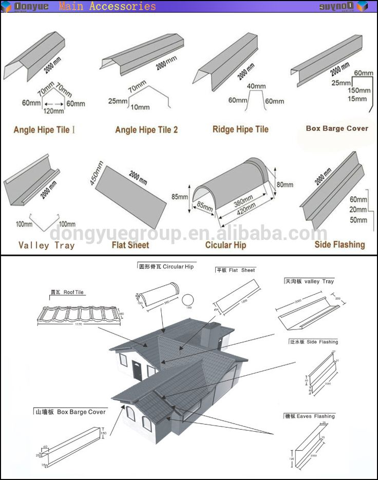 30 Years Warranty 1340*420mm Stone Coated Metal Roof Tile With Cheap Price
