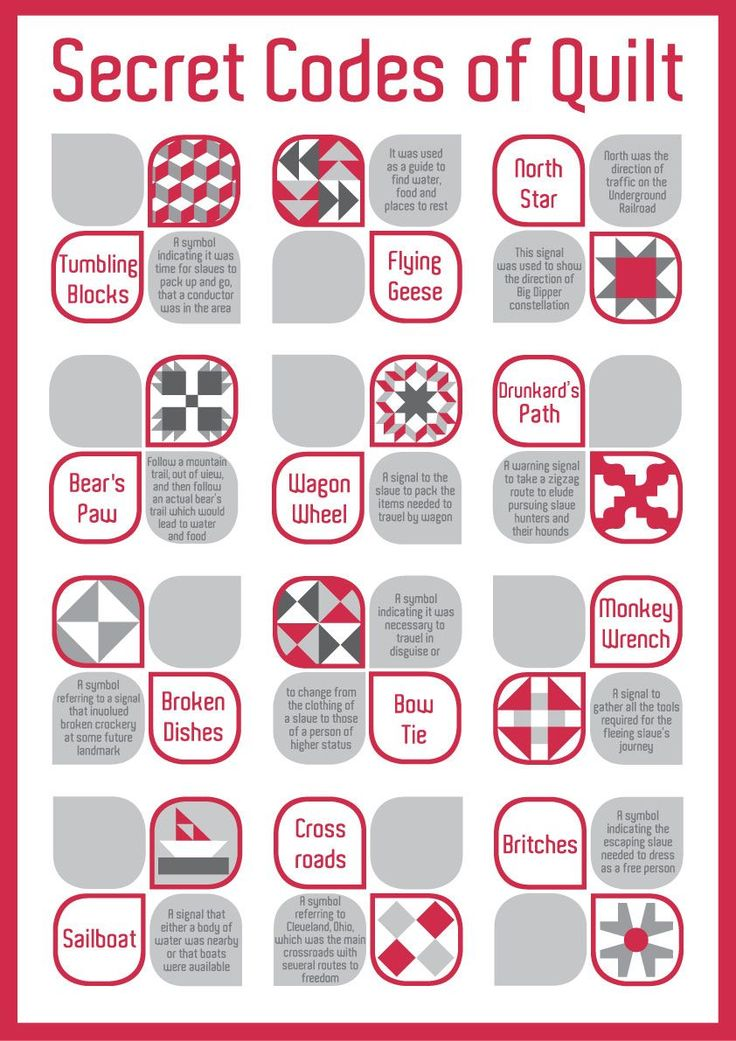 ~ Secret Codes of Quilt....some of these were in our Underground Railroad quilt project!