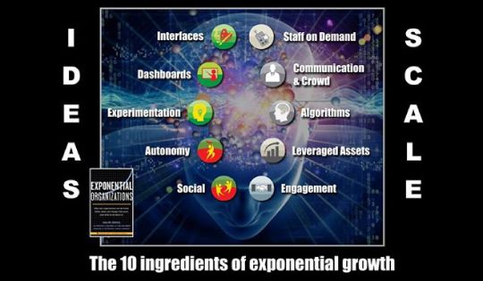 The 10 ingredients of exponential growth. - Roger James Hamilton