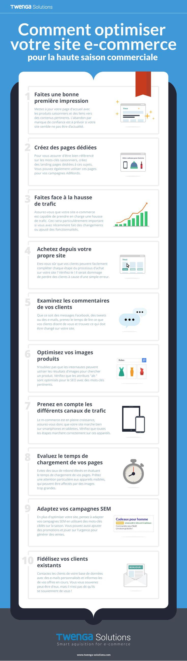 optimiser-site-ecommerce-infographie
