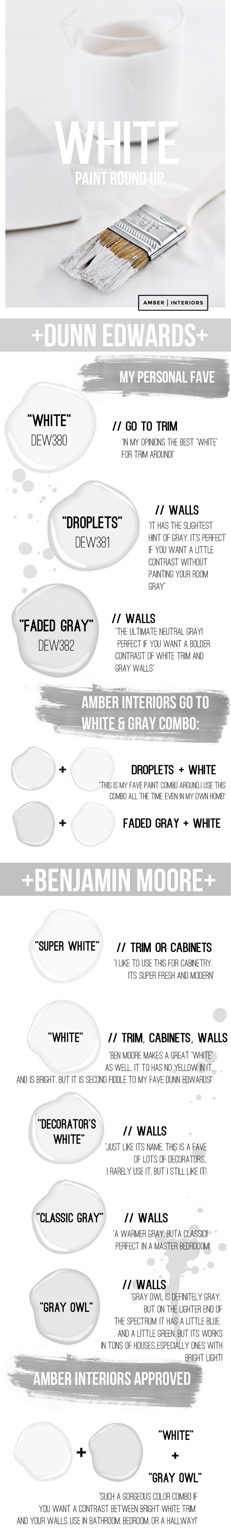 FYI: White Paint - Amber Interiors (check out DE white+droplets)