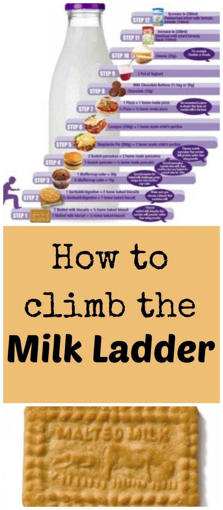 Starting the milk ladder is the first step to outgrowing a milk allergy. Battling CMPA can be tough but these small steps will help you reintroduce milk into your or your child's diet slowly and safely.