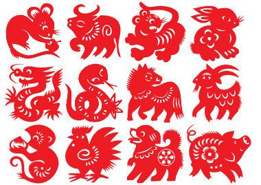 chinese zodiac sign for 1998 - Google Search