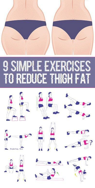The process of losing weight on your thighs is easier than you think. Since your thigh fat is attached to the largest muscle