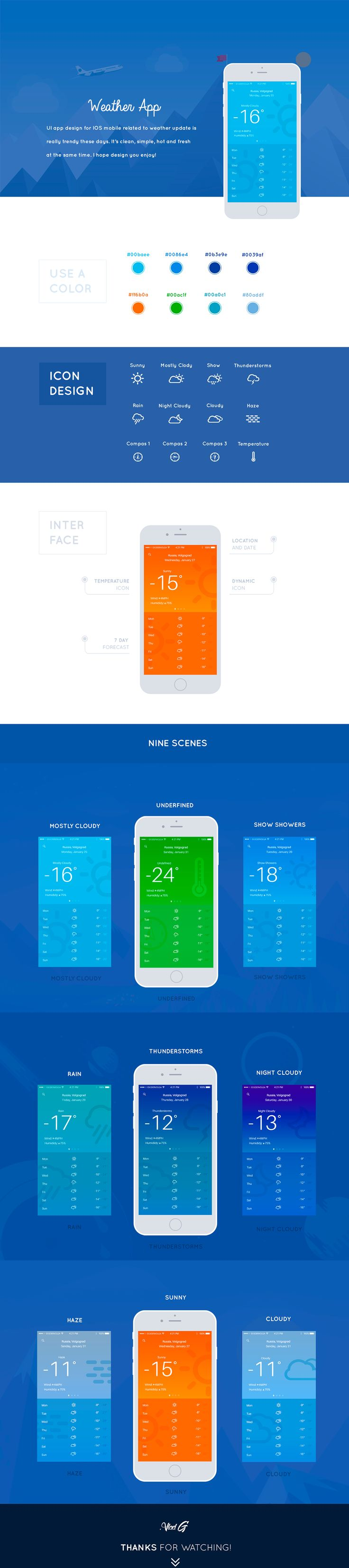 Weather App for iOS 9.2 (Mobile UI Design) on Behance