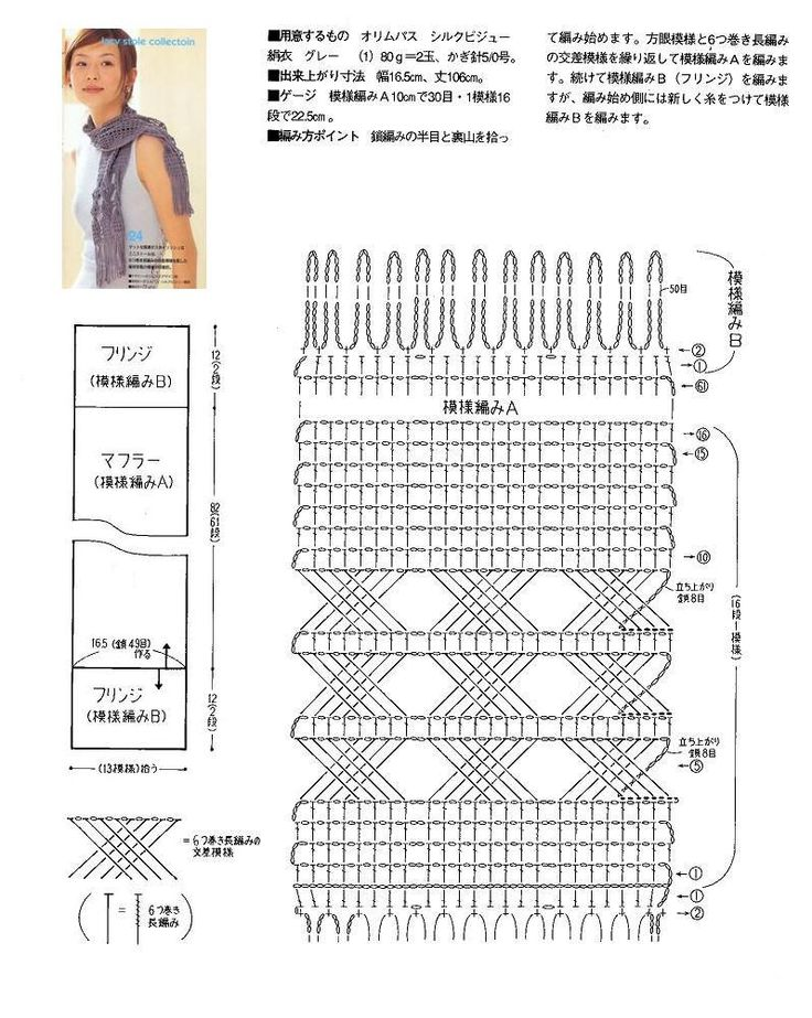 Cable Knitting Diagram : Images about cable crochet on pinterest