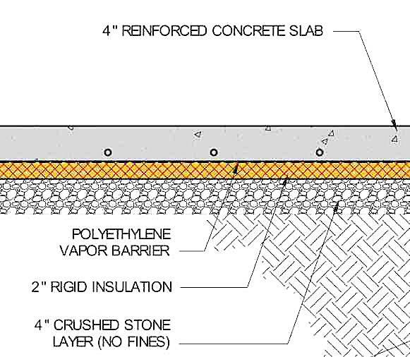 Insulation Under Cement Floor Gurus Floor