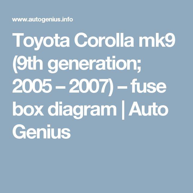 Toyota Corolla Mk9  9th Generation  2005  U2013 2007   U2013 Fuse Box Diagram