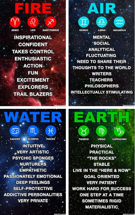 I'm 8/10 of the things that fall under Earth. Look to see which of your zodiac is which element.