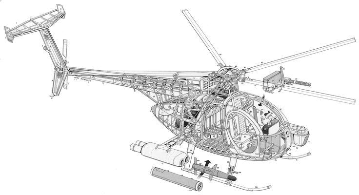 Hughes/McDonnell Douglas H-500/OH-6