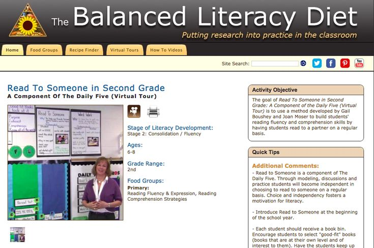 This purposeful and planned reading activity is an example of an engaging and motivating task. As part of the Daily Five instructional framework, this activity includes the modeling of fluent expressive reading and opportunities for rereading. This activity shows how a teacher can use allocated reading instruction time to support repeated oral rereading across a classroom. With teacher guidance and ongoing monitoring, students can engage in independent reading with peer support.