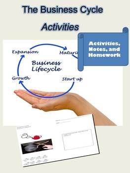 This bundle package includes activities covering the topics of the business cycle. Activities include: Business Cycle Objective Guide Economic Indicator Worksheet Inflation Worksheet Aggregate Supply and Aggregate Demand Worksheet Creating a Business Cycle Worksheet