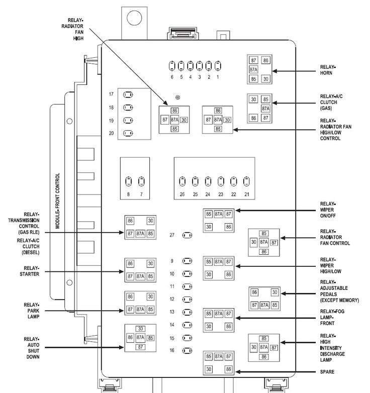 2007 Dodge Charger. Fuses and Relays | Fuse box, Chrysler 300, DiagramPinterest