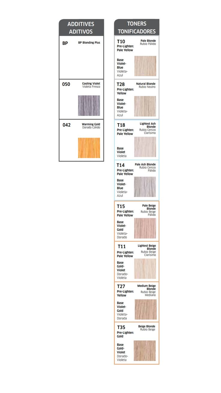 Wella Color Charm toners chart. Several of these toners have been discontinued now, but I still had a couple in storage and it seems like it took forever to find a chart with all of them!!   This is so useful because it tells you the base colors of each toner. So using the color wheel, you know which toner will actually help your hair!   Wella hair dye toning toner t18