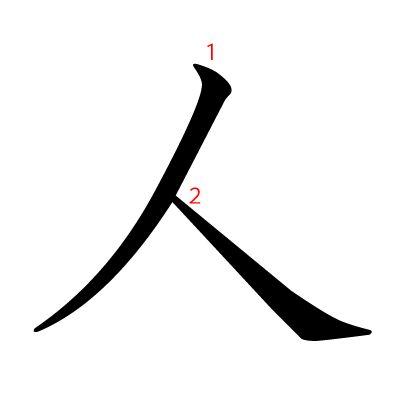 「人」の筆順(書き順)
