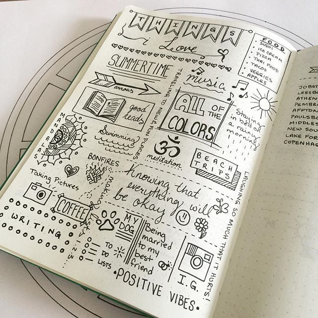 87 best planner love images on pinterest productivity have your heard about the bullet journal system yet how i use my bullet journal to bring mindfulness and gratitude into my daily life you can too solutioingenieria Choice Image