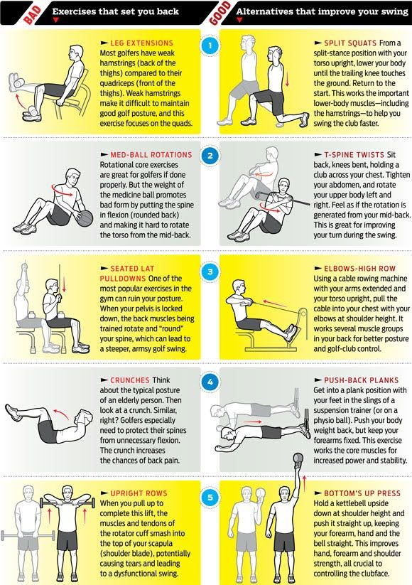 5 Golf Excercises NOT To Do and Their Better Alternatives