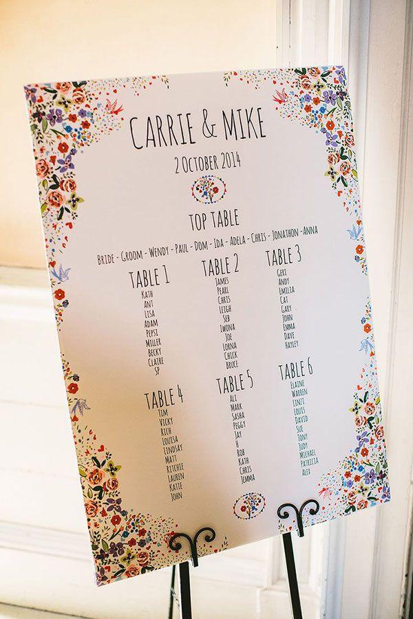 カラフルなフラワー模様がリゾートっぽい♡夏の結婚式に♡ハワイアンな席次表のまとめ一覧♡