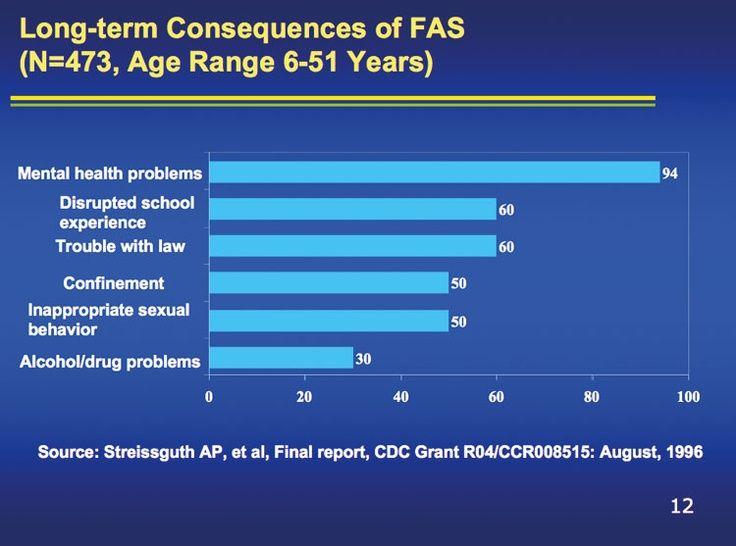 fetal alcohol spectrum disorder fasd pdf canada