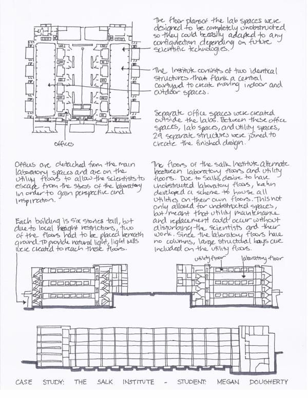 an analysis of the louis isadore kahn and the salk institute Louis isadore kahn 8 significant elements of design kahn wanted to redefine the bases of architecture through a re-examination of structure louis isadore kahn 27 the salk institute for biological studies is an independent, non- profit, scientific research institute located in la jolla, california.