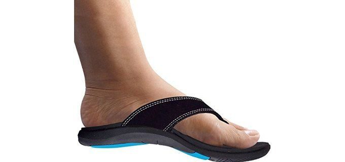 Orthopedic Flip Flops - http://bestwalkingshoes4men.com/orthopedic-flip-flops/