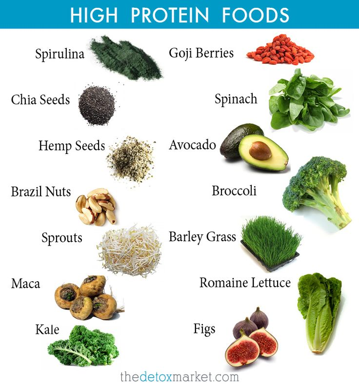 Top High Protein Foods High Protein Foods Pinterest