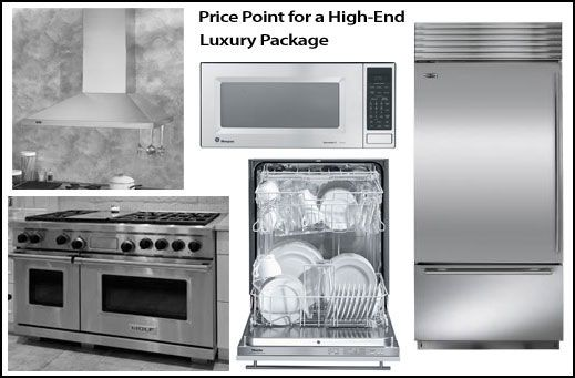 25 Best Ideas About Kitchen Appliance Packages On