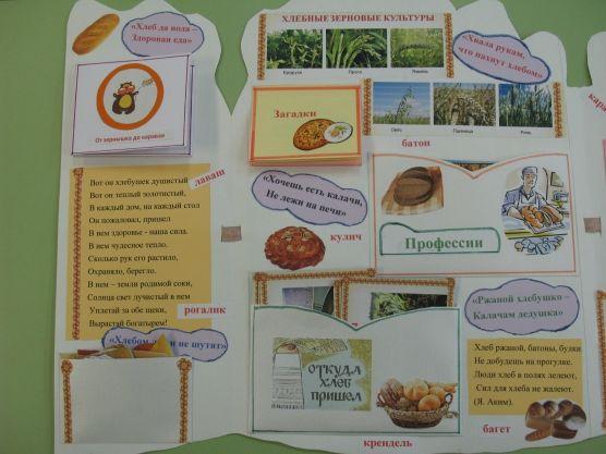 Лэпбук на тему «Хлеб— всему голова». Воспитателям детских садов, школьным учителям и педагогам - Маам.ру
