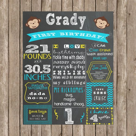 Mod Monkey Themed Chalkboard Printable by SavvyDeetsDesigns