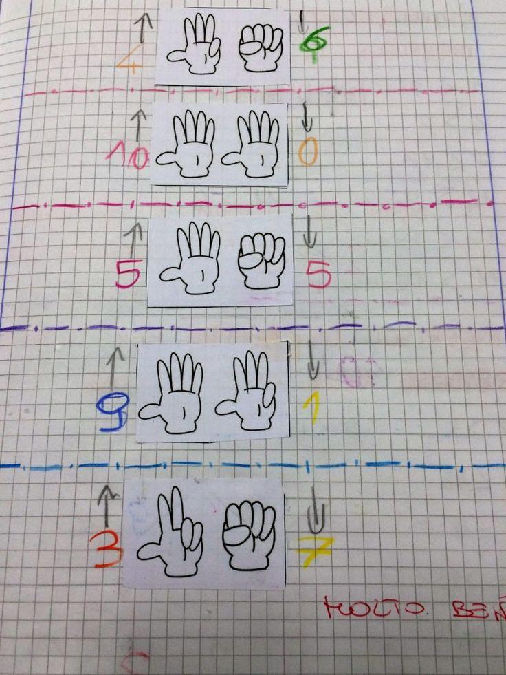 Esperienze didattiche di matematica attraverso il gioco e la scoperta