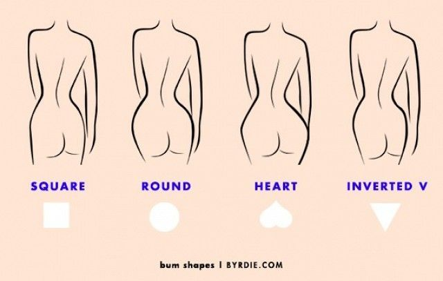 The Best Bum-Sculpting Moves for Your Butt Shape