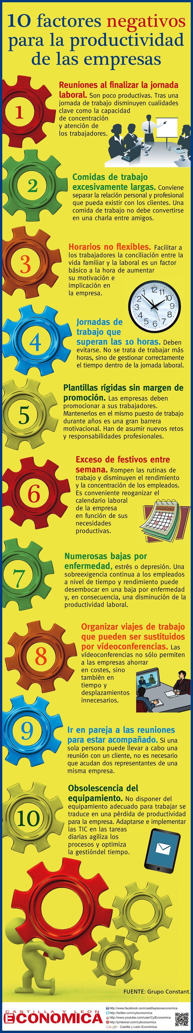 10 factores negativos para la productividad de las empresas #infografia