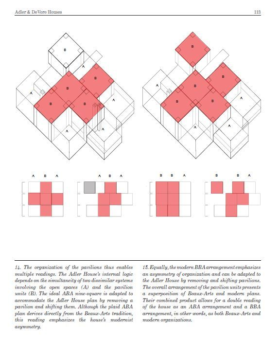 formal analysis of bauhaus Teaching and designs of the bauhaus suspend stylistic categorizing and strictly formal analysis aesthetics politicized: william morris to the bauhaus.
