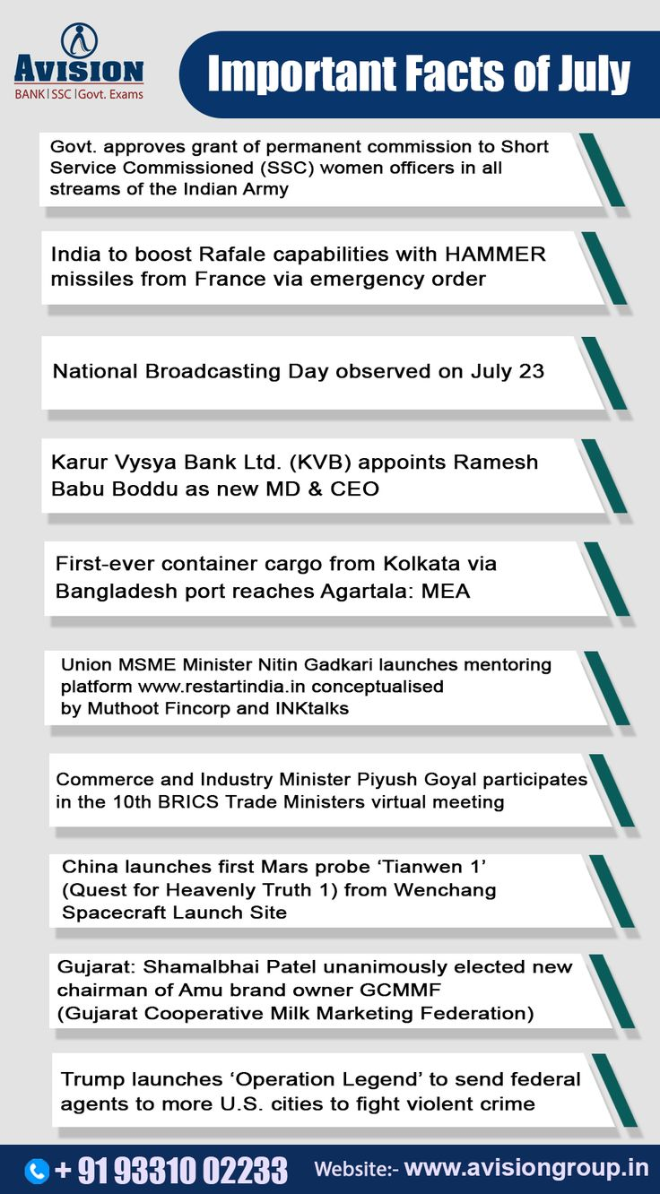Catch Latest Current Affairs July 2020 in 2020