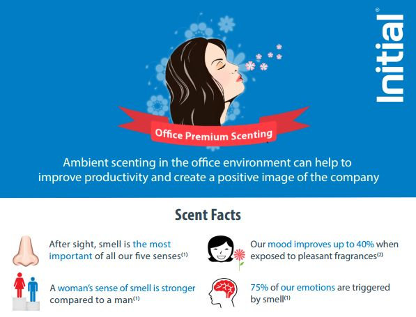 Did you know that our emotions are highly affected by scent? Ambient scenting is known to boost employee's productivity. To know more about #scentmarketing visit us at: http://goo.gl/huIfrq