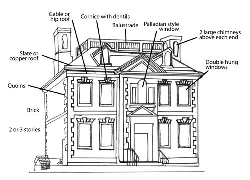 American Georgian |Public Building Types- Public Buildings include government stuctures, churches, educational structures, and traverns. After mid-century, new types, such as hospital and markets, increase.
