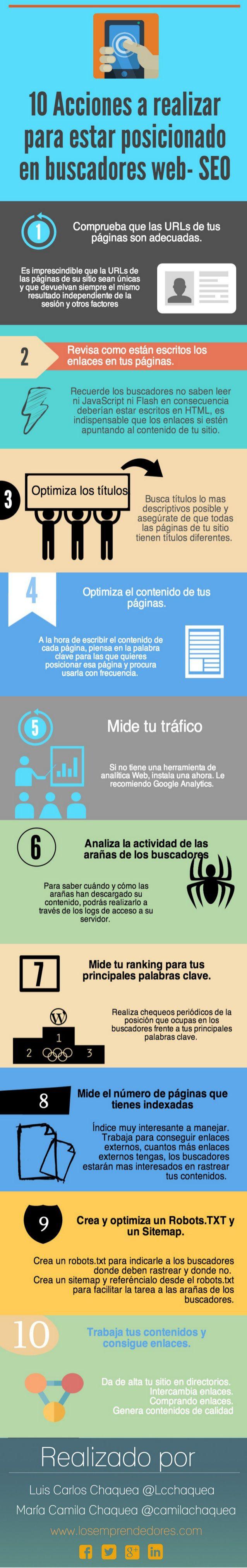 10 acciones a realizar para estar posicionado en buscadores web-SEO