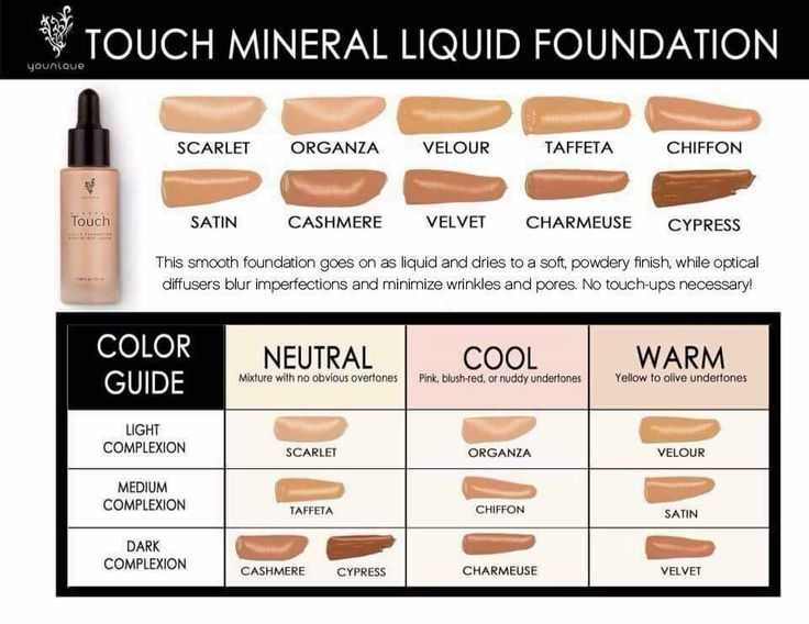 Younique Mineral Touch liquid foundation color matching chart https://www.youniqueproducts.com/wendy1977/products/landing
