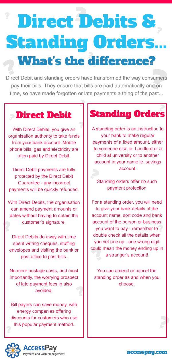 Best Direct Debit Images On   Direct Debit Flow And