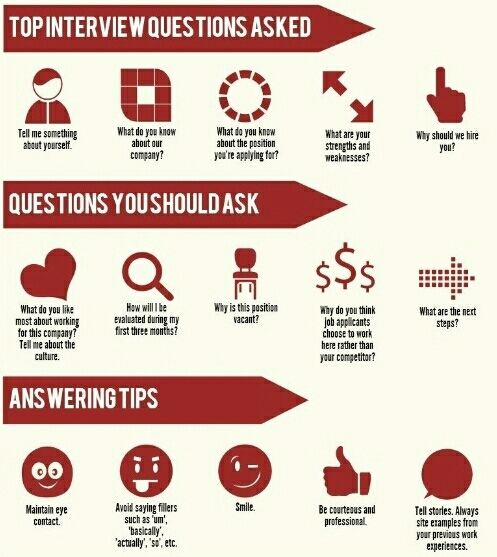 The 25+ best Funny interview questions ideas on Pinterest School - leave applications for office