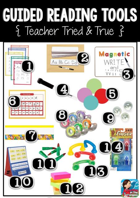 Great ideas on what to have at your guided reading table.